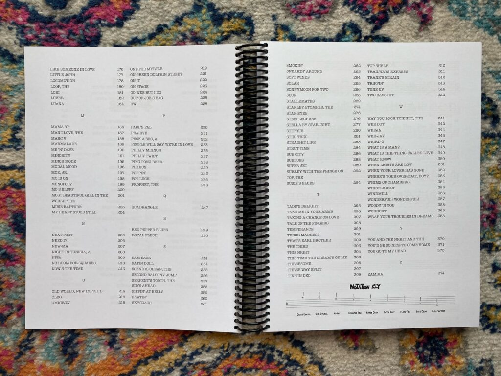 Philly Joe Jones Solo Book table of contents 2